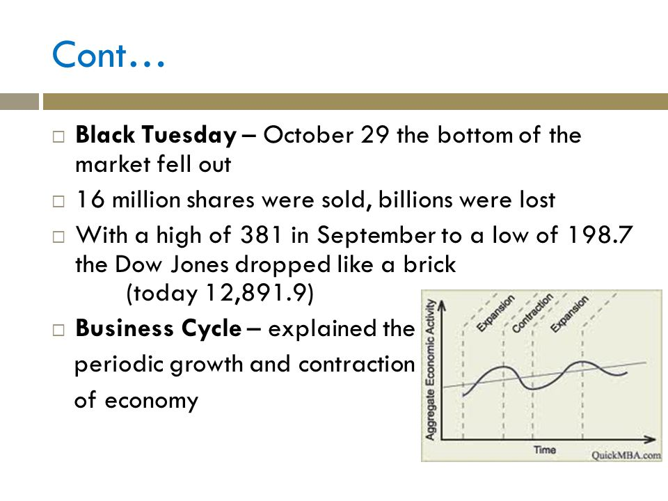 Cont… Black Tuesday – October 29 the bottom of the market fell out