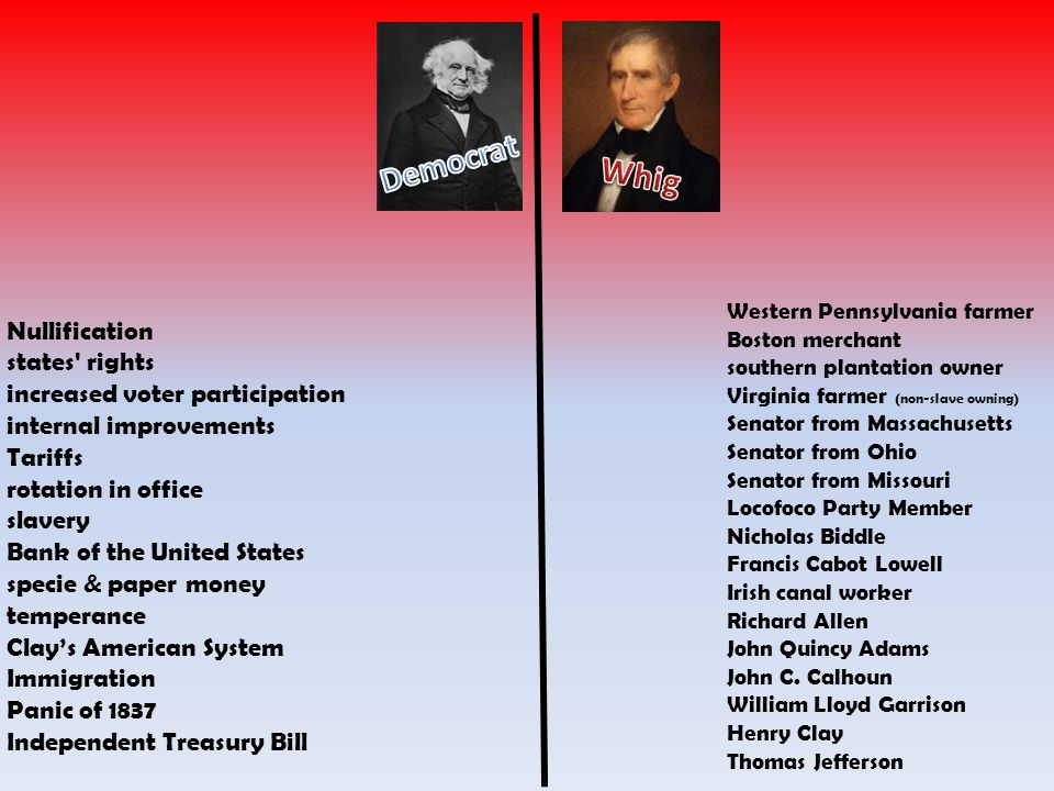Democrat Whig Nullification states rights