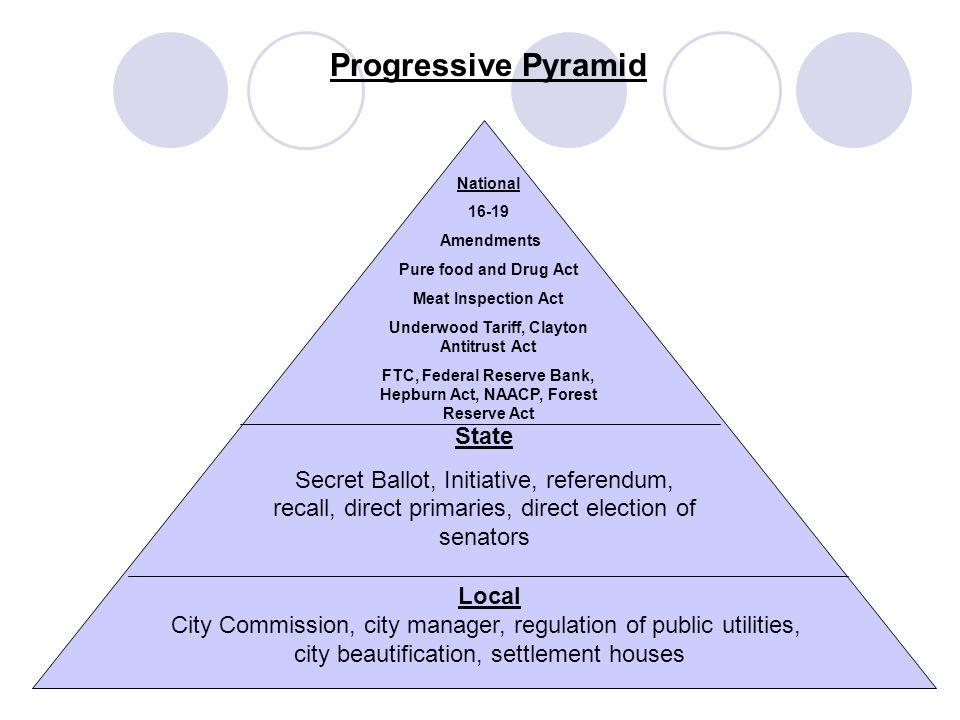 Progressive Pyramid State