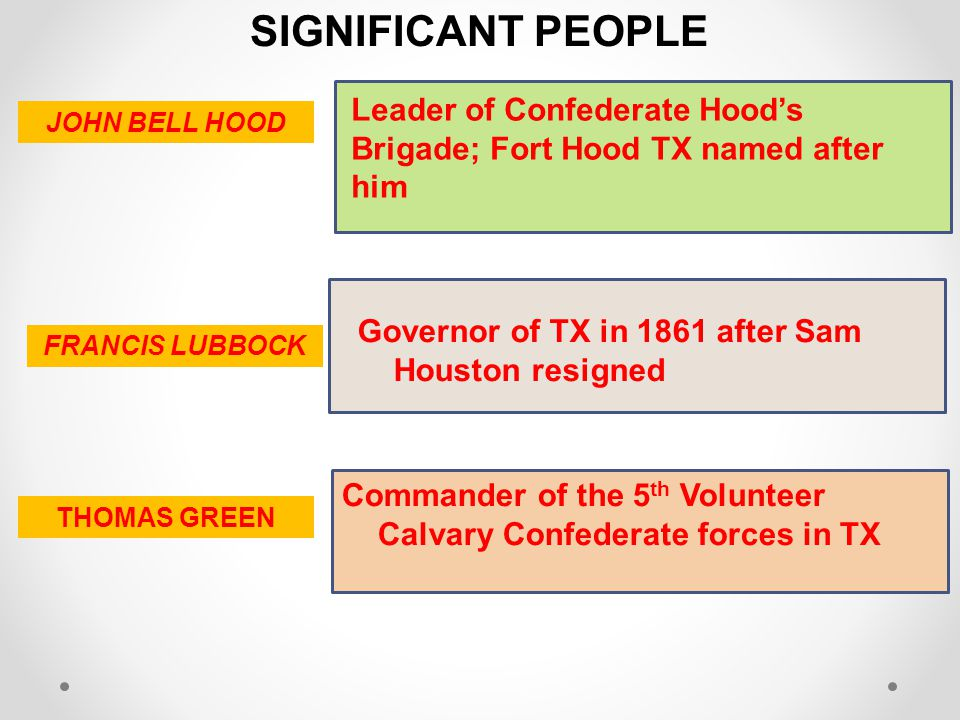 SIGNIFICANT PEOPLE Leader of Confederate Hood's Brigade; Fort Hood TX named after him. JOHN BELL HOOD.