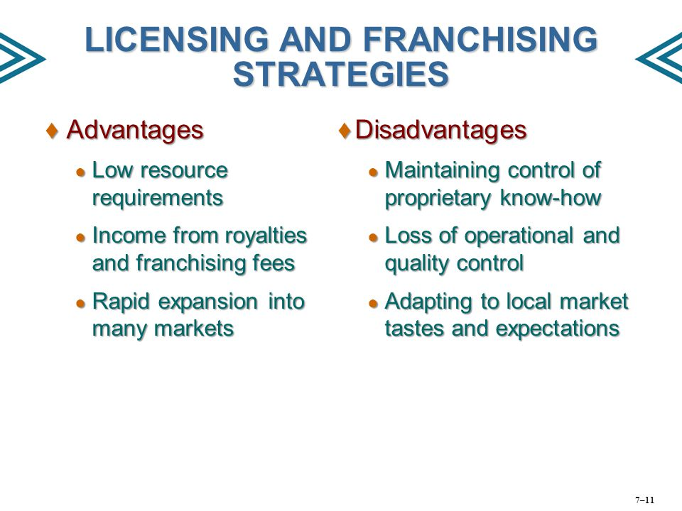 LICENSING AND FRANCHISING STRATEGIES