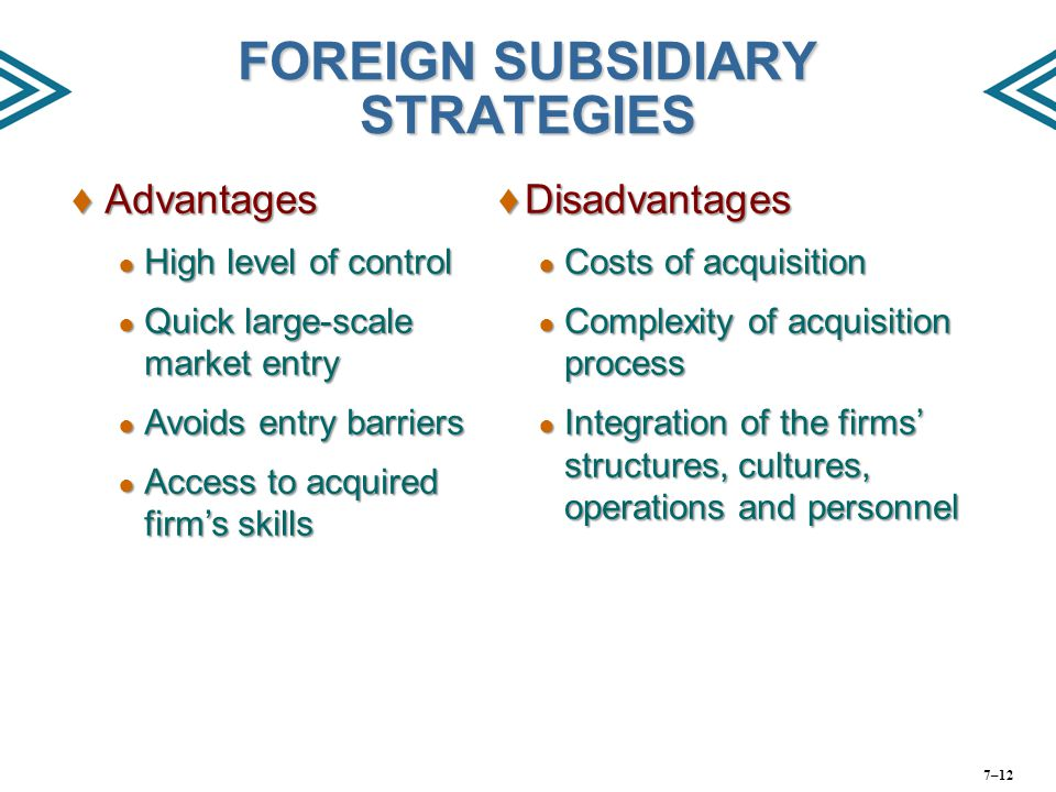 FOREIGN SUBSIDIARY STRATEGIES
