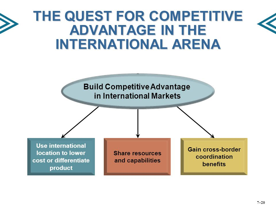 THE QUEST FOR COMPETITIVE ADVANTAGE IN THE INTERNATIONAL ARENA
