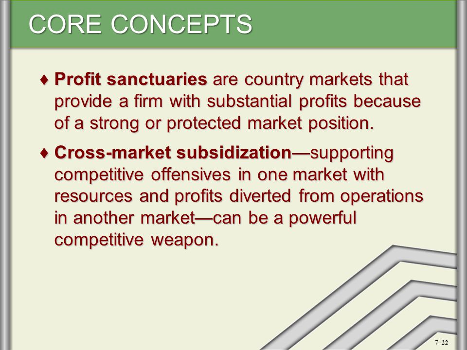 Profit sanctuaries are country markets that provide a firm with substantial profits because of a strong or protected market position.