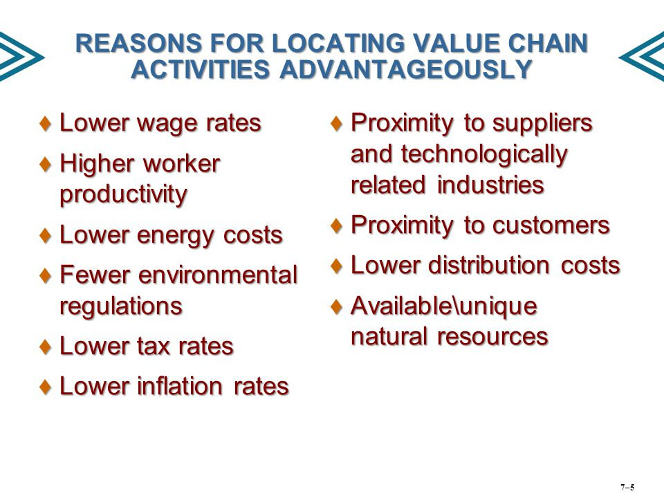 REASONS FOR LOCATING VALUE CHAIN ACTIVITIES ADVANTAGEOUSLY
