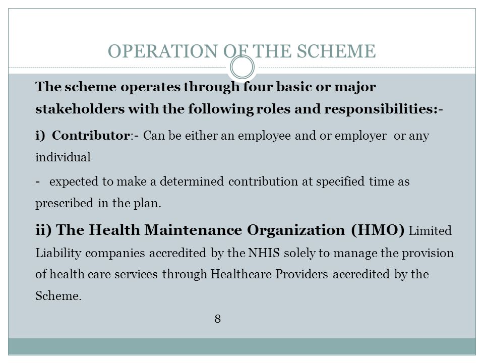 OPERATION OF THE SCHEME