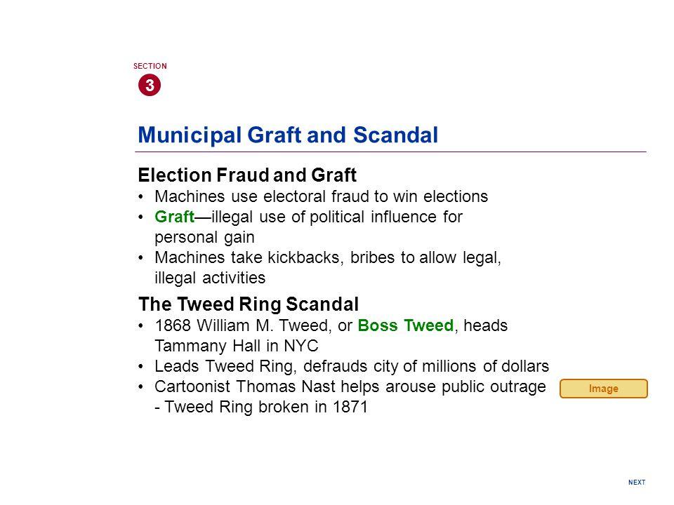 Municipal Graft and Scandal