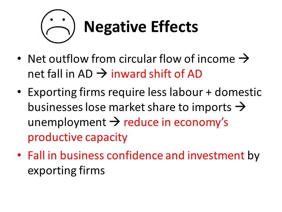 Negative Effects Net outflow from circular flow of income  net fall in AD  inward shift of AD.