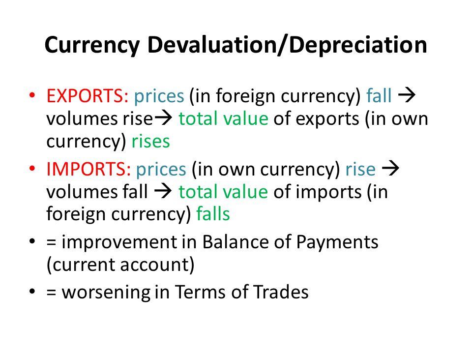Currency Devaluation/Depreciation