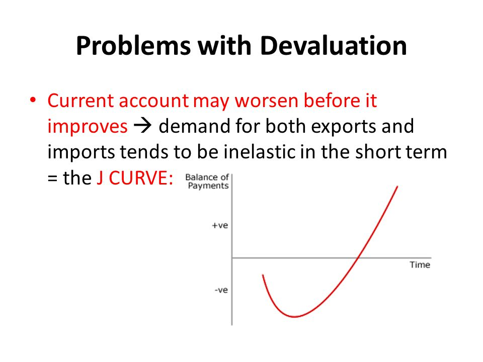 Problems with Devaluation