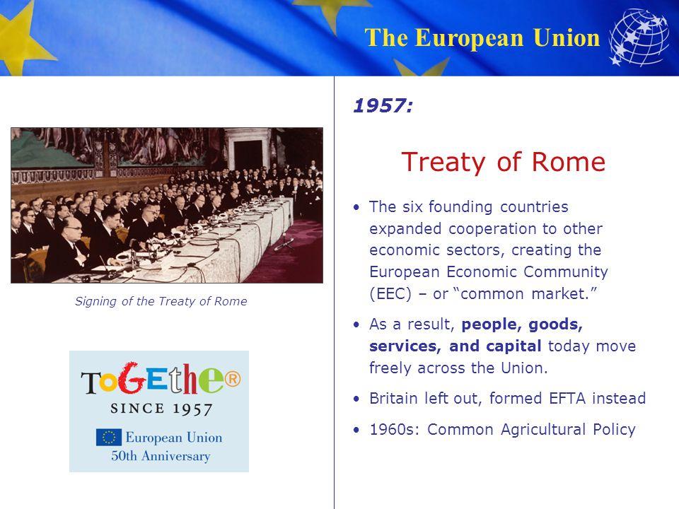 1957: Treaty of Rome.