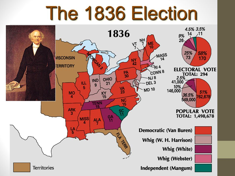 The 1836 Election Results