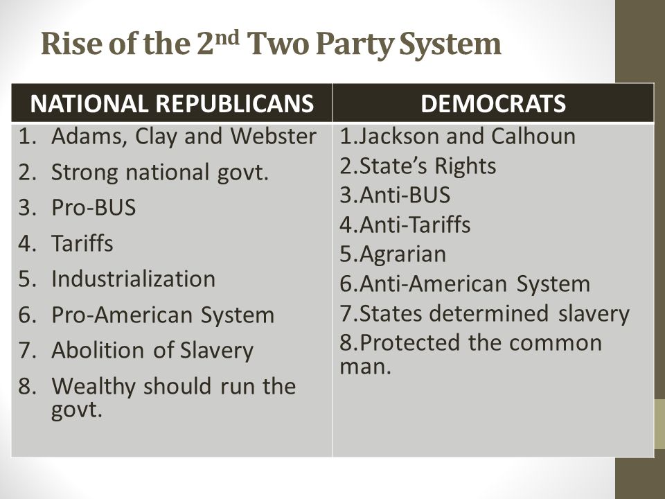Rise of the 2nd Two Party System