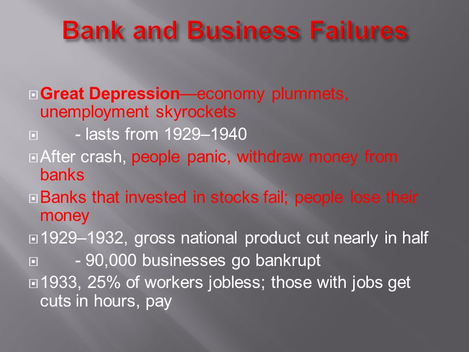 Bank and Business Failures