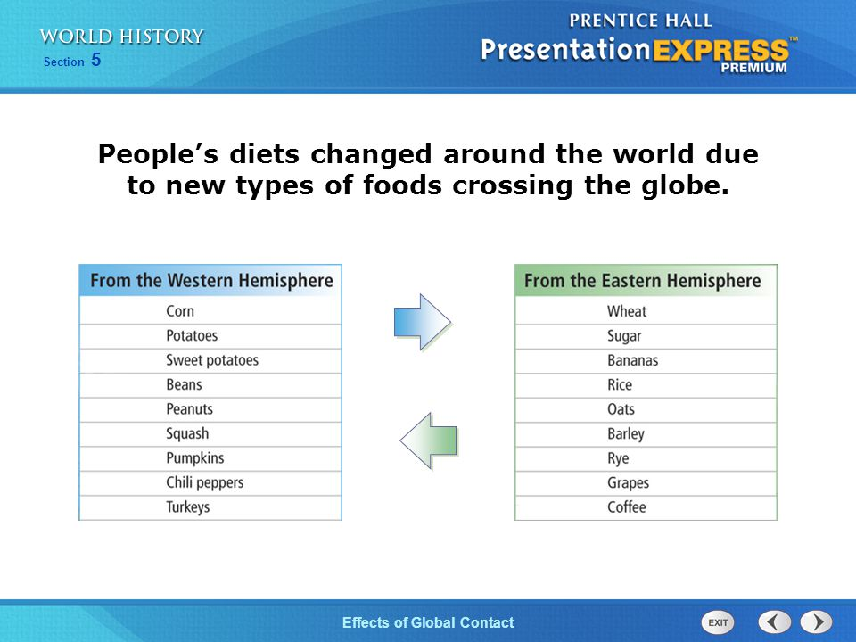 People's diets changed around the world due to new types of foods crossing the globe.