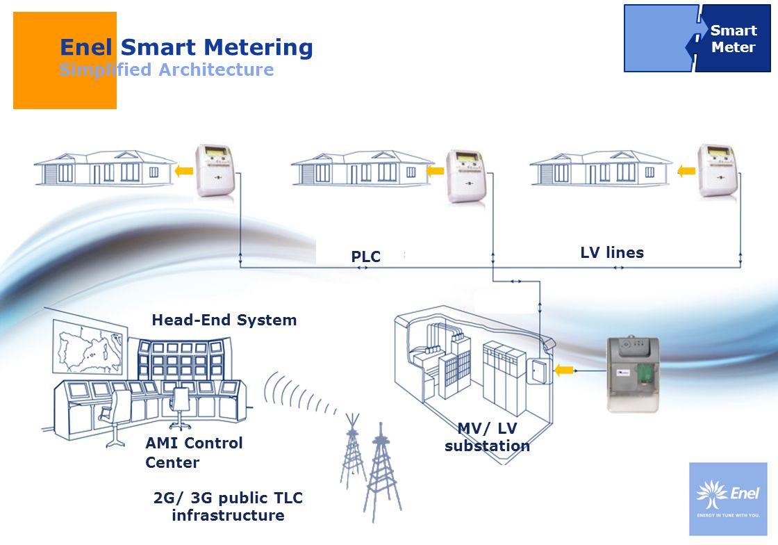 2G/ 3G public TLC infrastructure