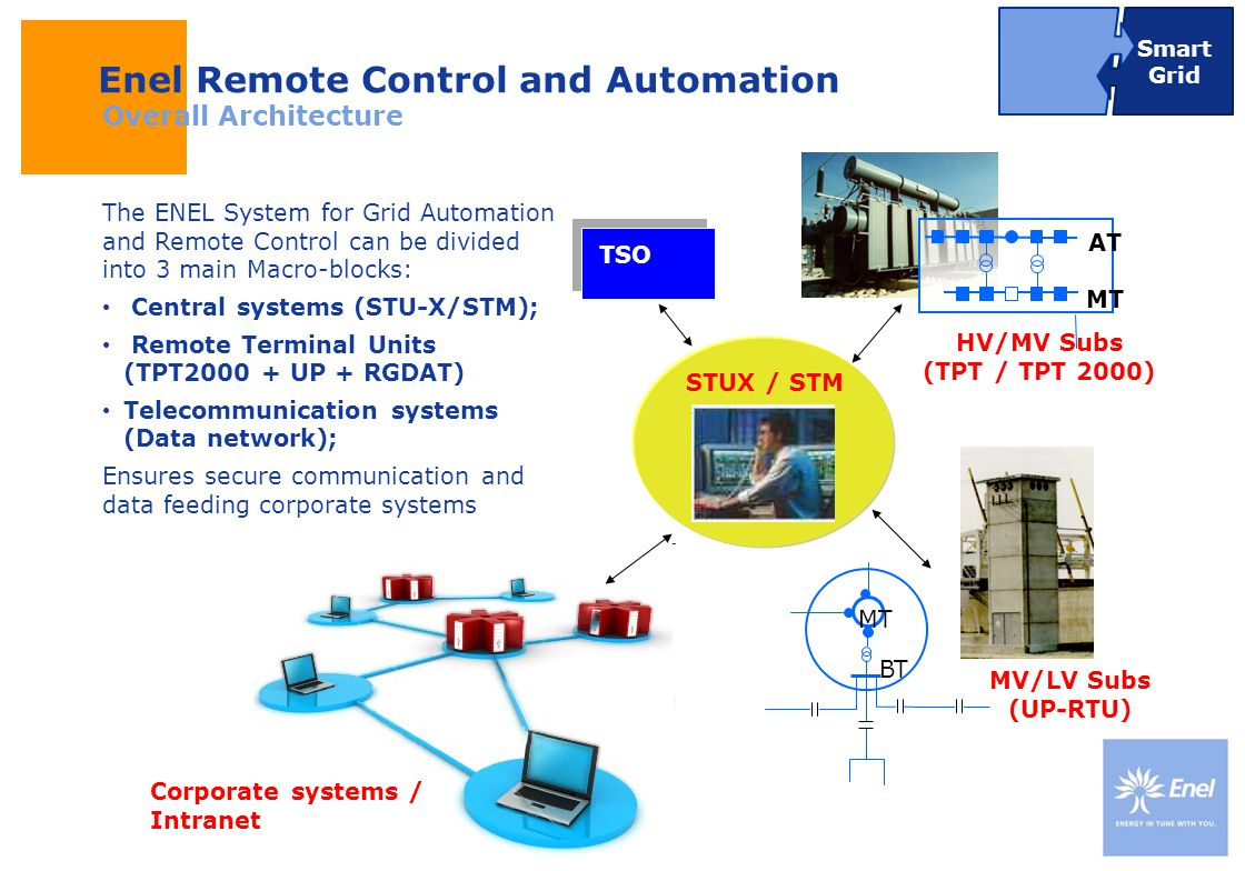 Enel Remote Control and Automation Overall Architecture