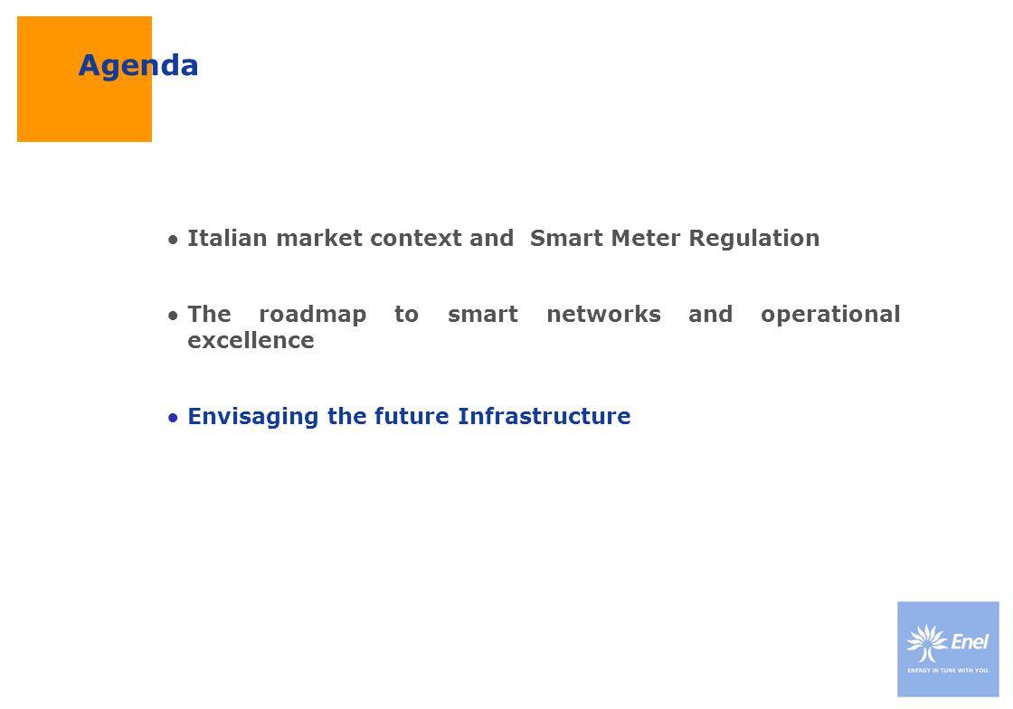 Agenda Italian market context and Smart Meter Regulation