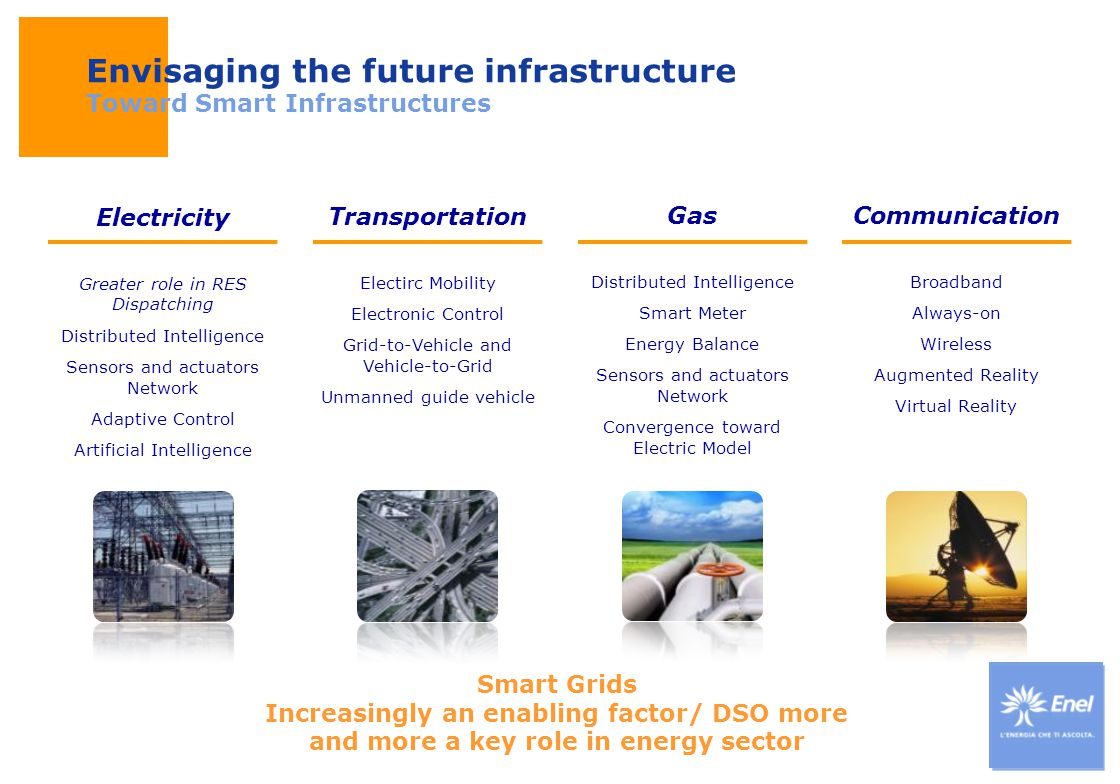 Envisaging the future infrastructure Toward Smart Infrastructures