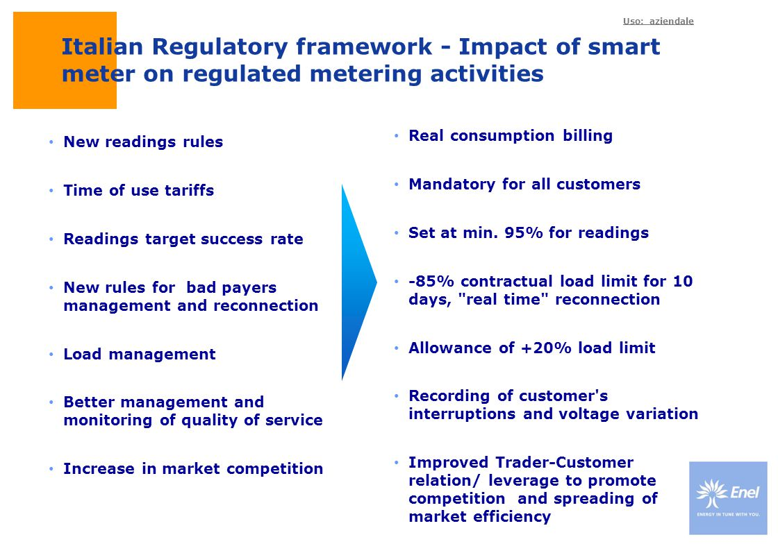 Italian Regulatory framework - Impact of smart meter on regulated metering activities