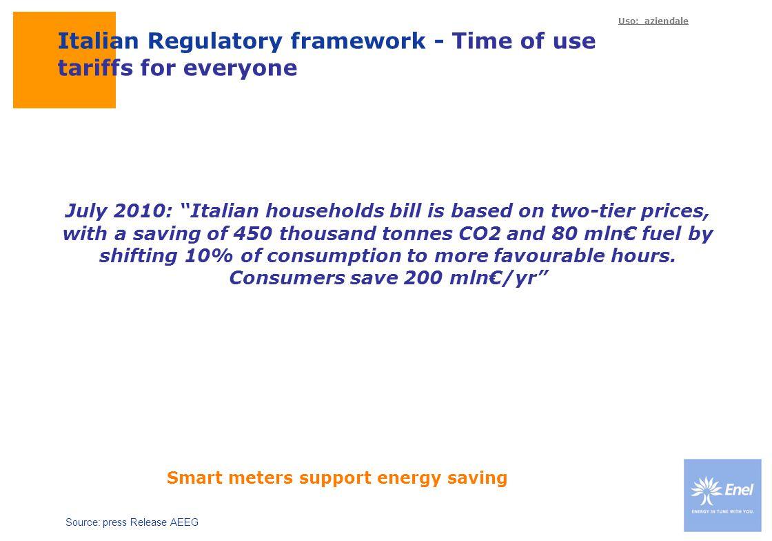 Italian Regulatory framework - Time of use tariffs for everyone