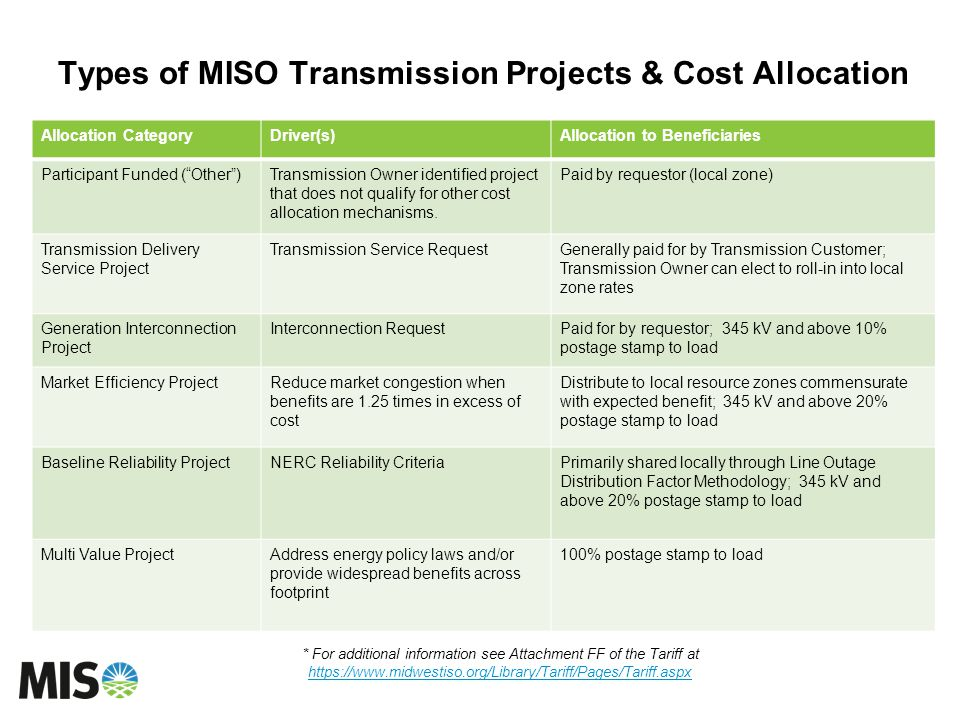 Types of MISO Transmission Projects & Cost Allocation