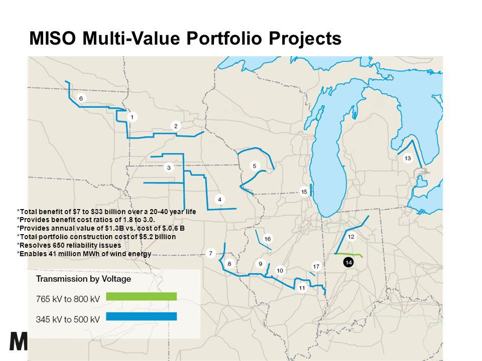 MISO Multi-Value Portfolio Projects
