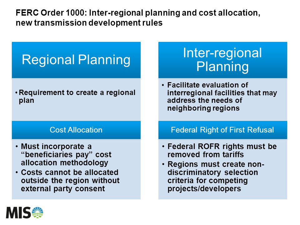 Inter-regional Planning