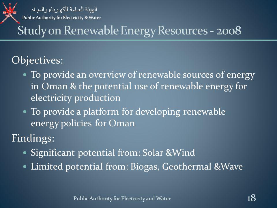 Study on Renewable Energy Resources - 2008