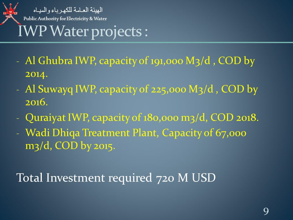 IWP Water projects : Total Investment required 720 M USD