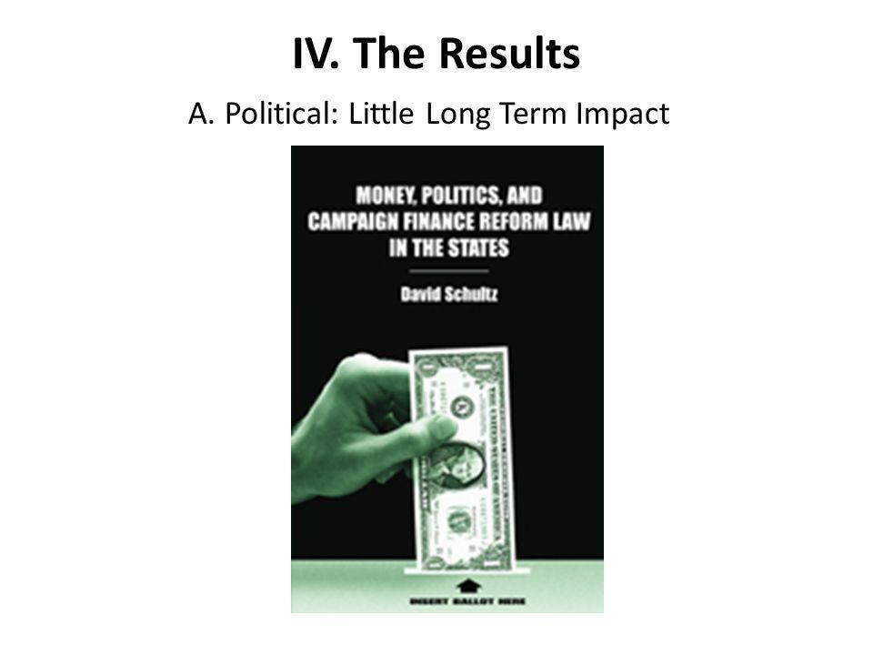 A. Political: Little Long Term Impact