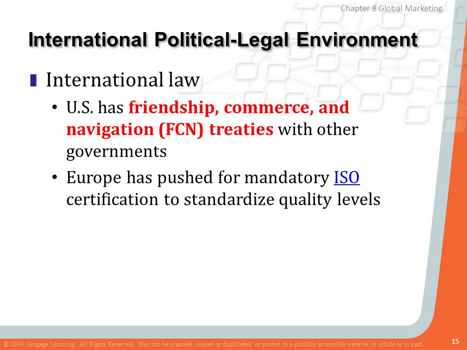 International Political-Legal Environment