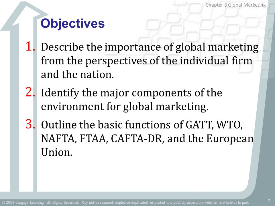 Objectives Describe the importance of global marketing from the perspectives of the individual firm and the nation.