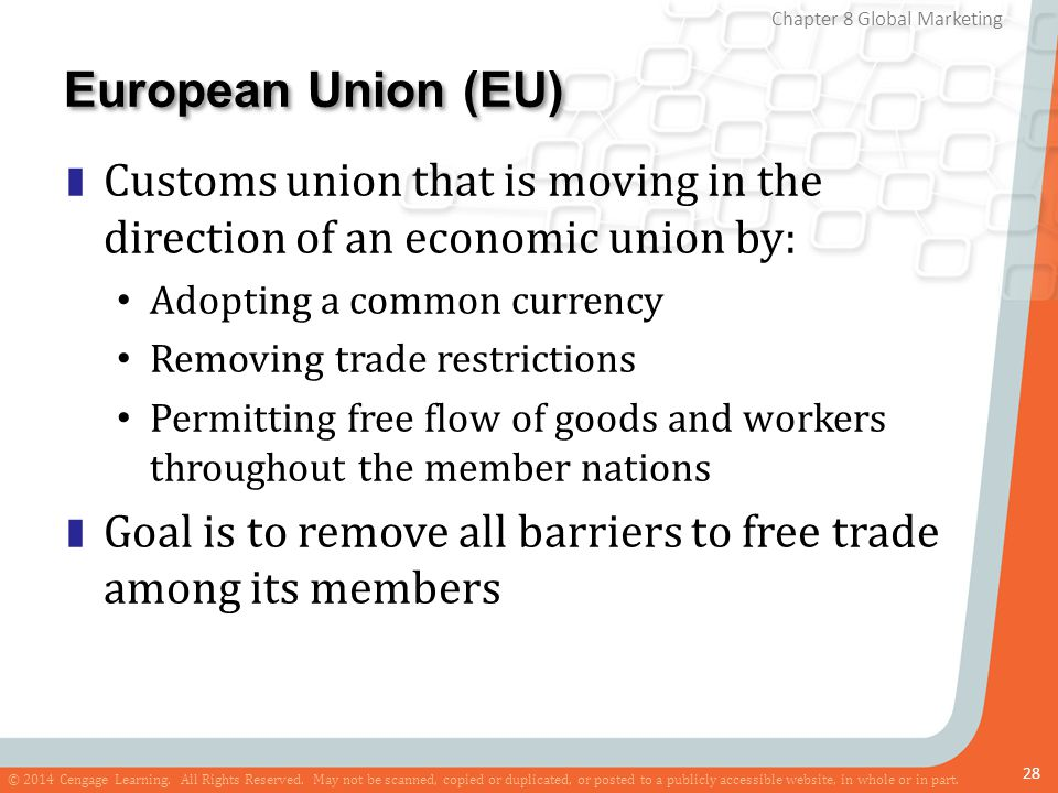 European Union (EU) Customs union that is moving in the direction of an economic union by: Adopting a common currency.