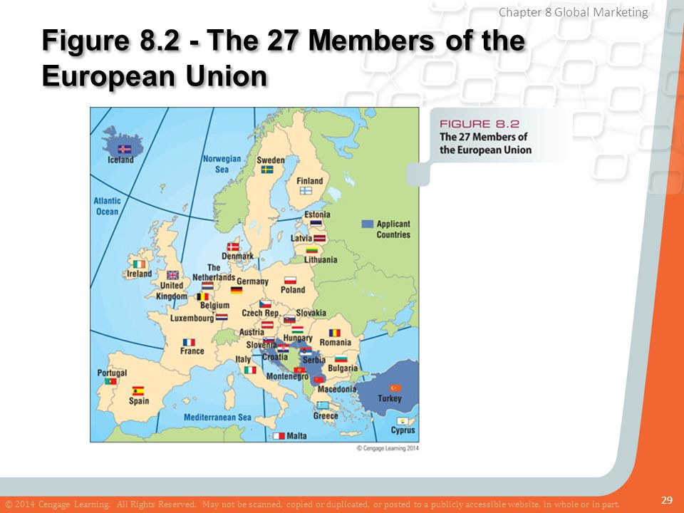 Figure 8.2 - The 27 Members of the European Union