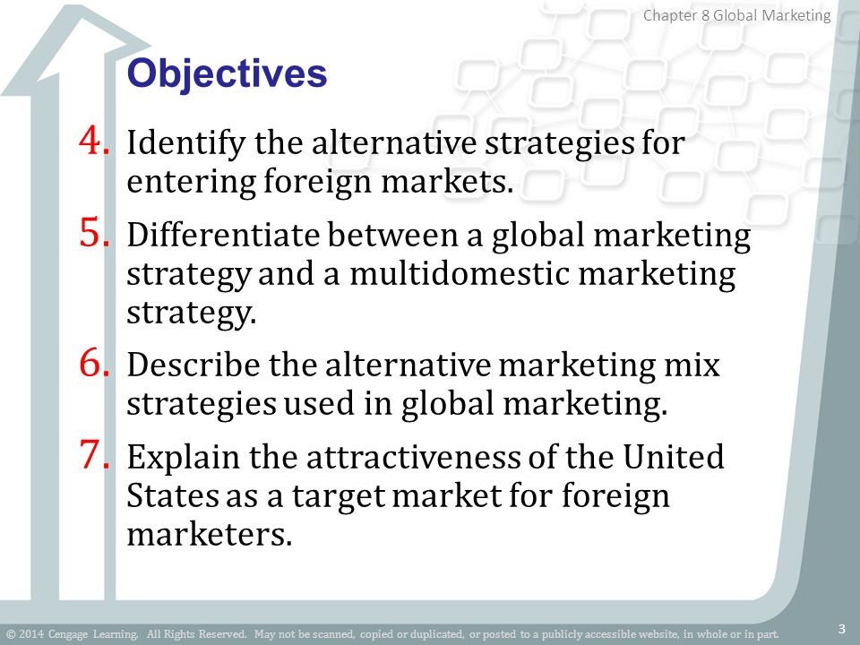 Objectives Identify the alternative strategies for entering foreign markets.