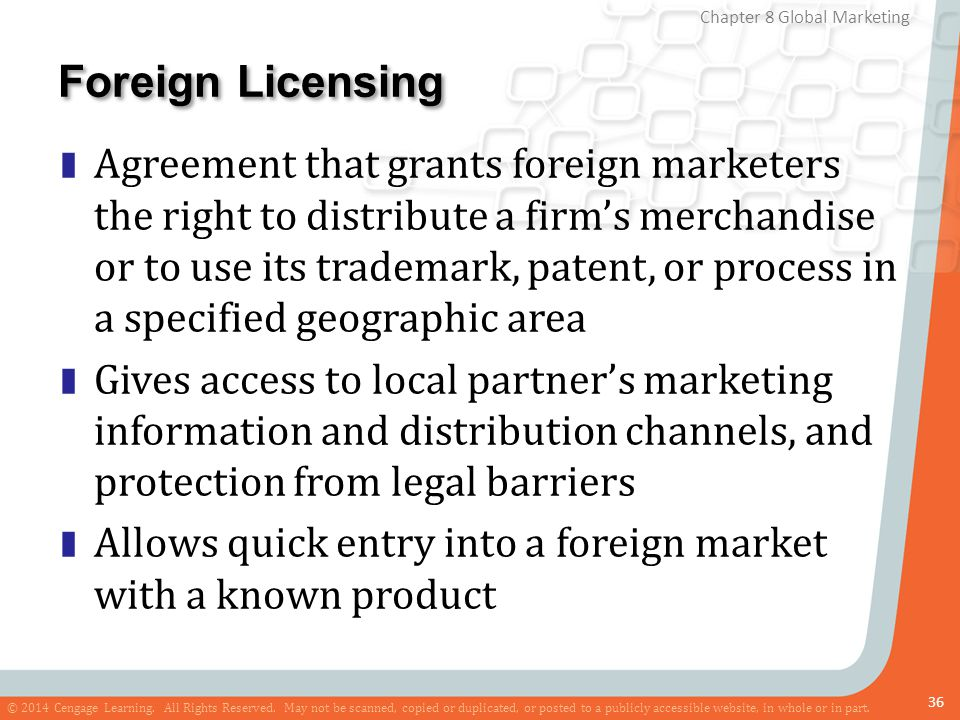 Foreign Licensing