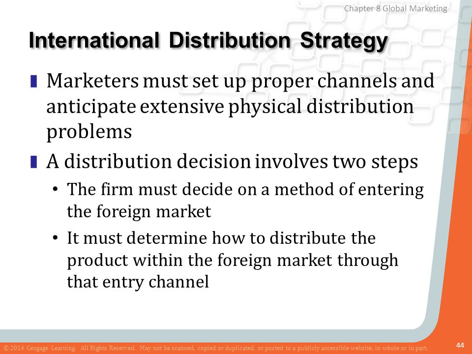 International Distribution Strategy