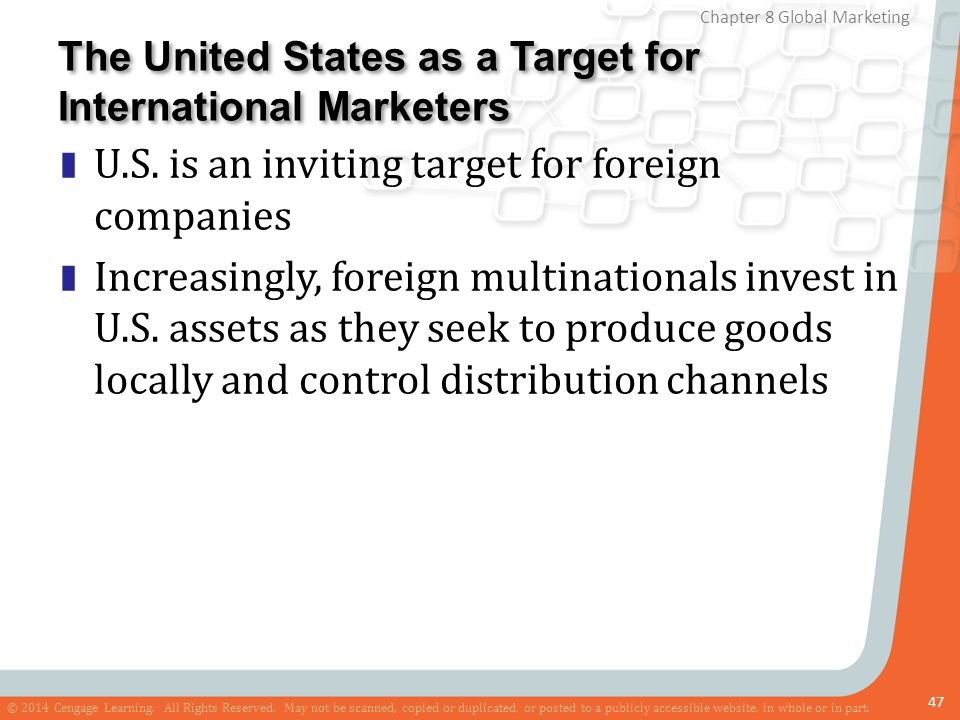 The United States as a Target for International Marketers