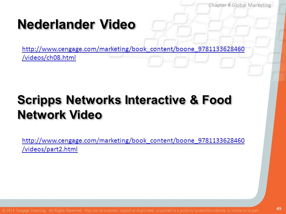 Nederlander Video Scripps Networks Interactive & Food Network Video