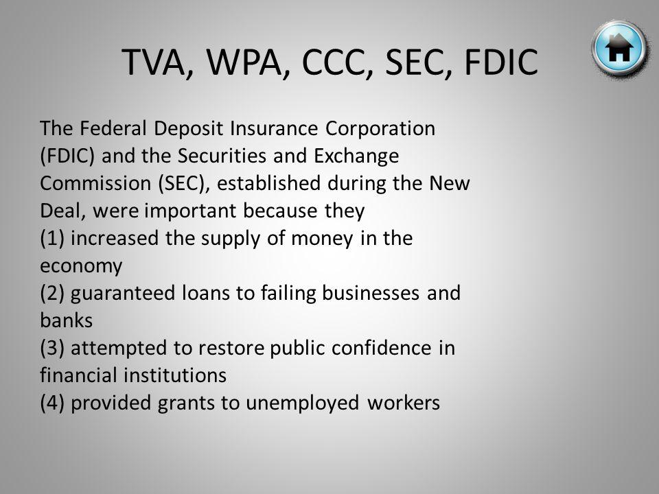 TVA, WPA, CCC, SEC, FDIC