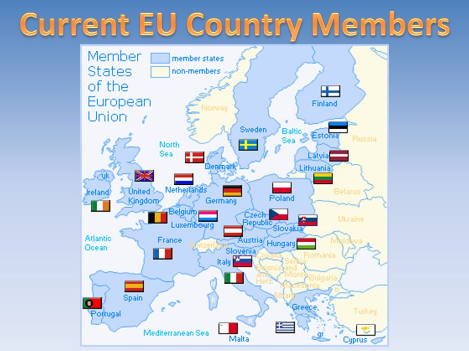 Current EU Country Members