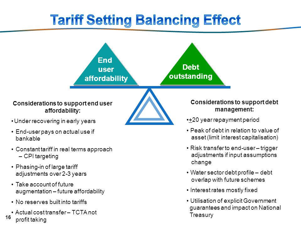 Tariff Setting Balancing Effect