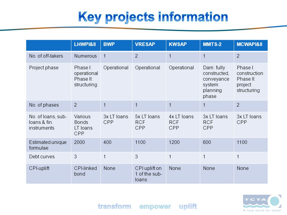 Key projects information