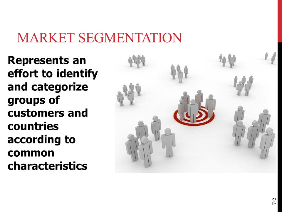 Market Segmentation Represents an effort to identify and categorize groups of customers and countries according to common characteristics.