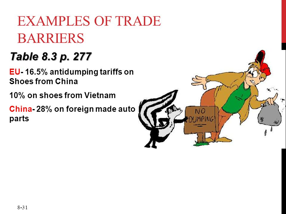 Examples of Trade Barriers
