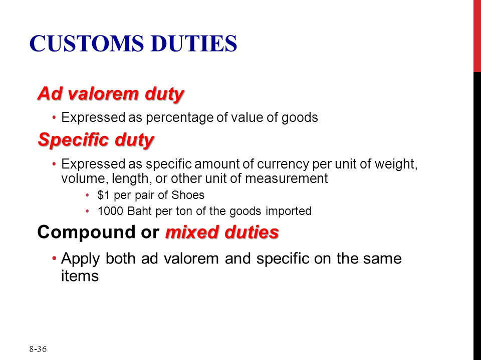 Customs Duties Ad valorem duty Specific duty Compound or mixed duties