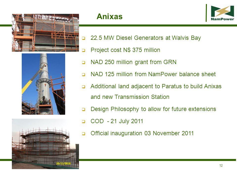 Anixas 22.5 MW Diesel Generators at Walvis Bay