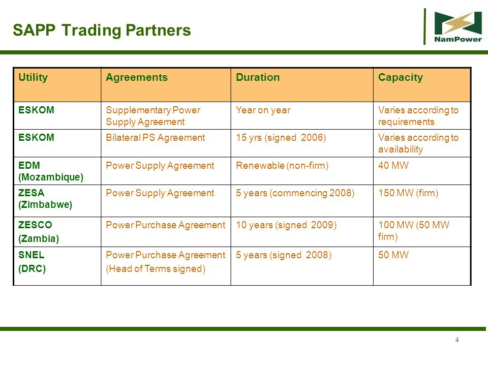 SAPP Trading Partners Utility Agreements Duration Capacity ESKOM
