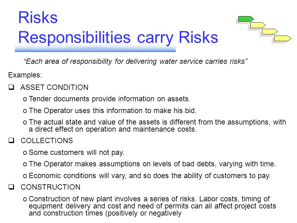 Risks Responsibilities carry Risks